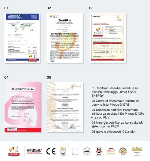 Lumar - Certificirana tehnologija