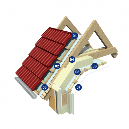 Lumar - Streha Lumar Standard, Prestige