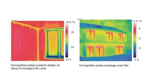 Lumar - Termografska analiza