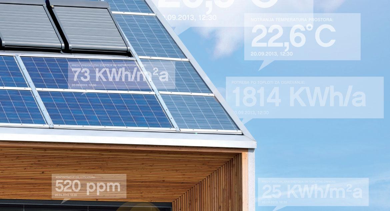 Lumar - Kako delujejo skoraj nič-energijske hiše Lumar?